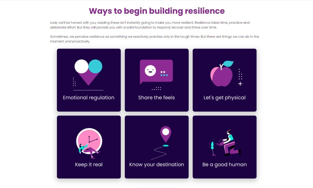 Resilience Module  2